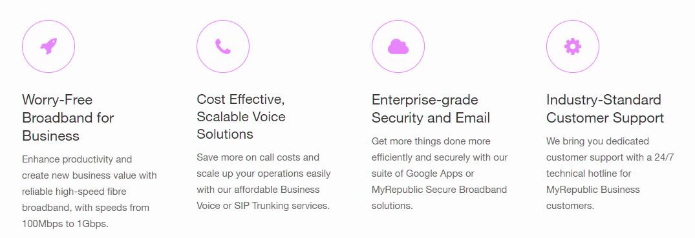 MyRepublic Business Broadband